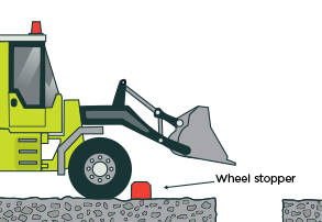 [image] Wheel stopper preventing bulldozer from moving forward